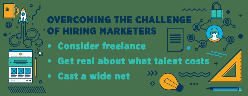 hiring marketers challenges