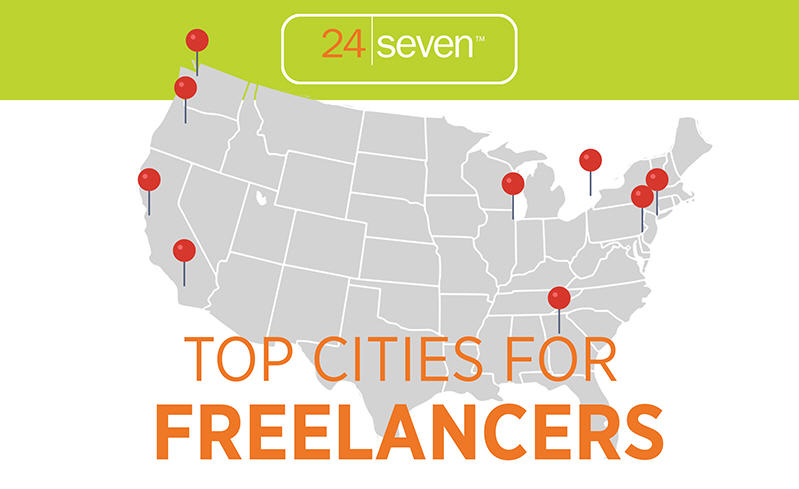 Top Cities for Freelancers