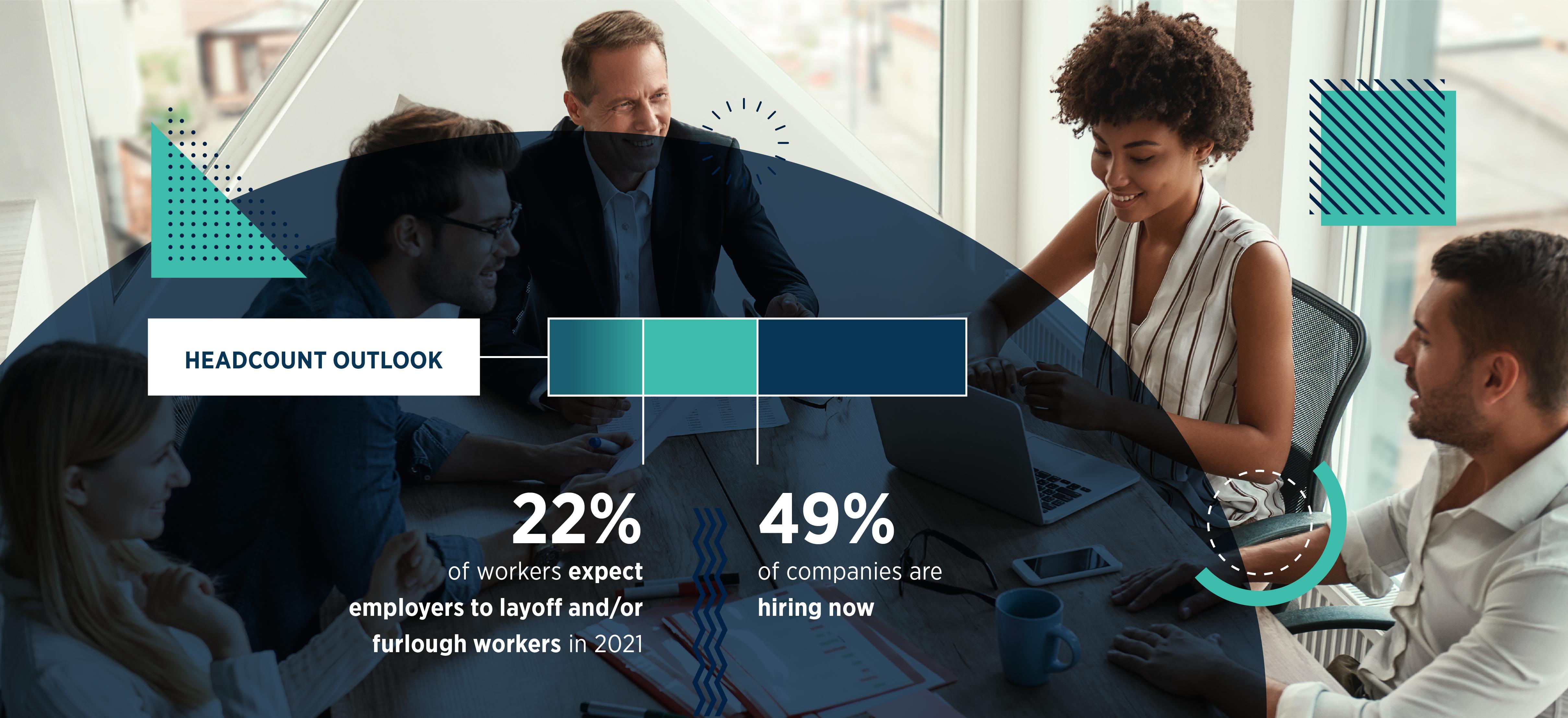 Job Market Report Findings
